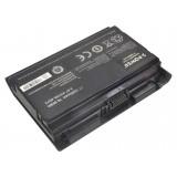 Laptop-accu 6-87-X510S-4D72 voor oa Clevo P170 Series - 5200mAh